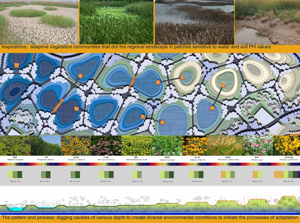 98 Turenscape Landscape Architecture Concept Works