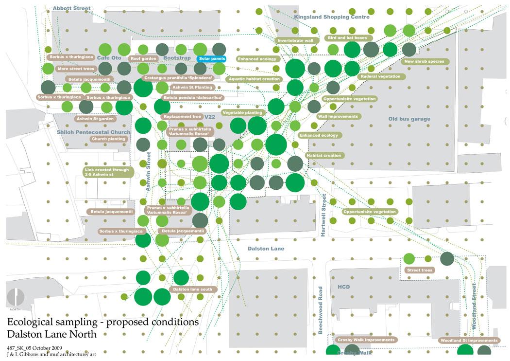 17 Eastern Curve ecological Proposals J amp L Gibbons