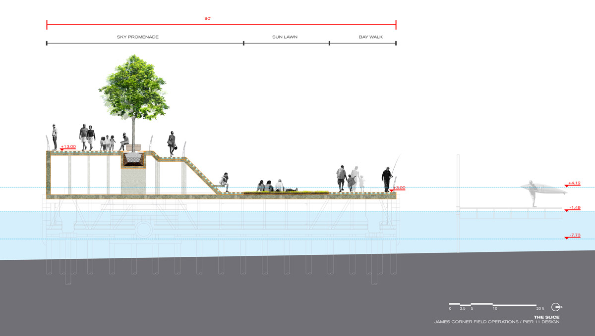 Landscape Architecture Section Drawings buffalo bayou promenadeswa-13 « landscape architecture works