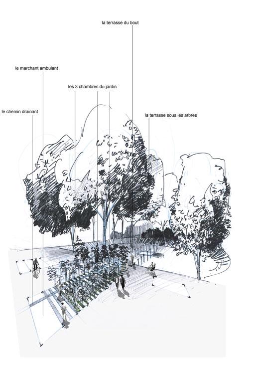 Boerenhol Parking By Wagon Landscaping Landscape Architecture