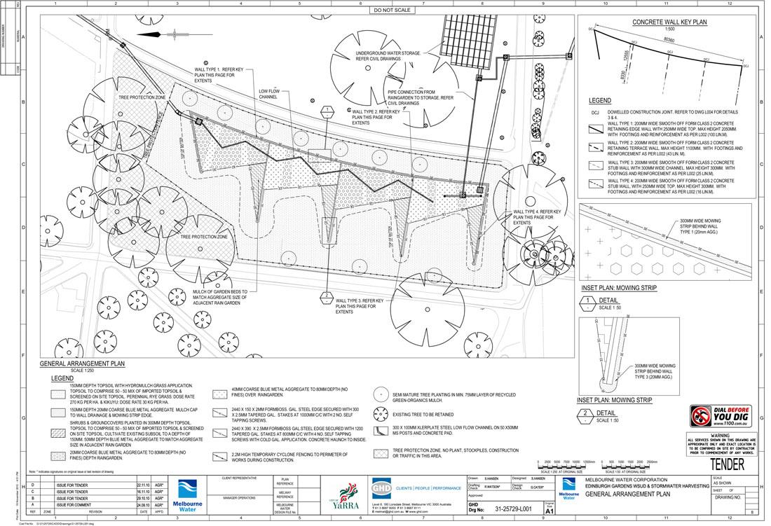 Edinburgh Gardens Raingarden by GHD Pty Ltd Landscape