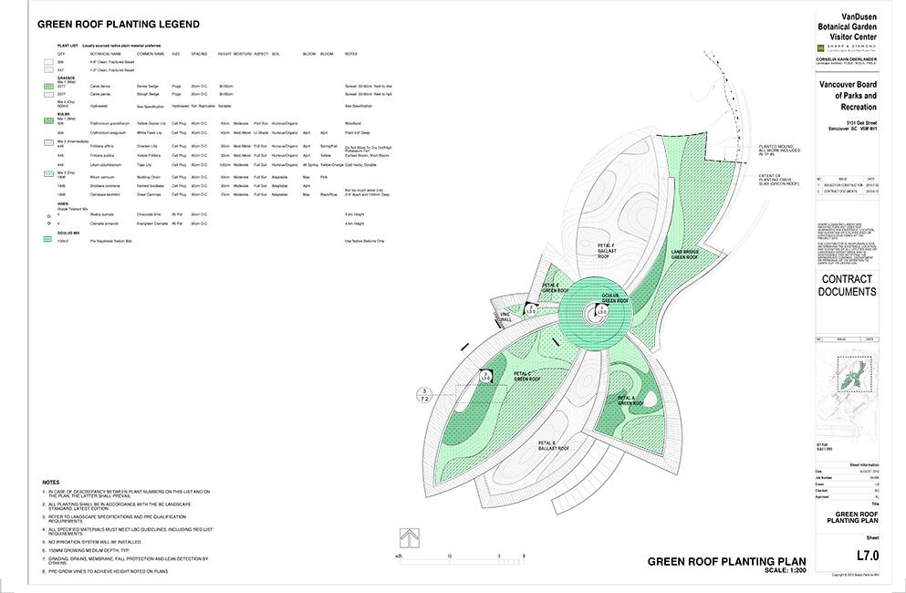 Vandusen Botanical Garden Visitor Centre 171 Landscape