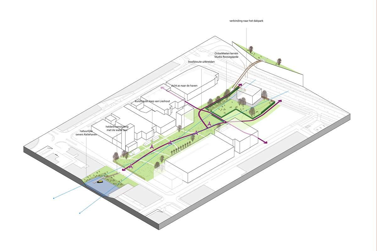 5 LOLA VTR Garden Voedseltuin Rotterdam Future Scenario Make Public Landscape Architecture Works