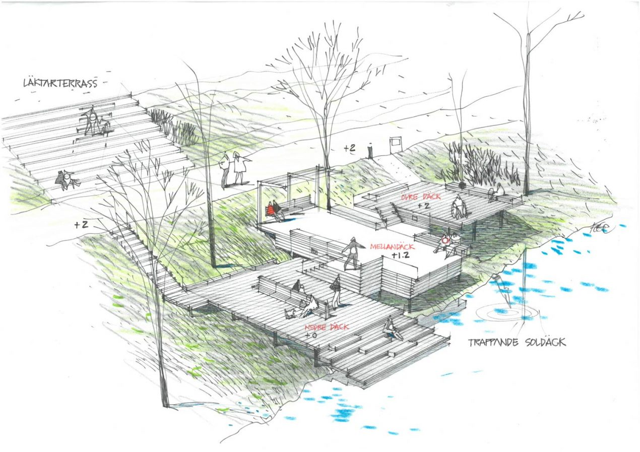 Lth lund institute of technology sweden campus park by for Institute of landscape architects