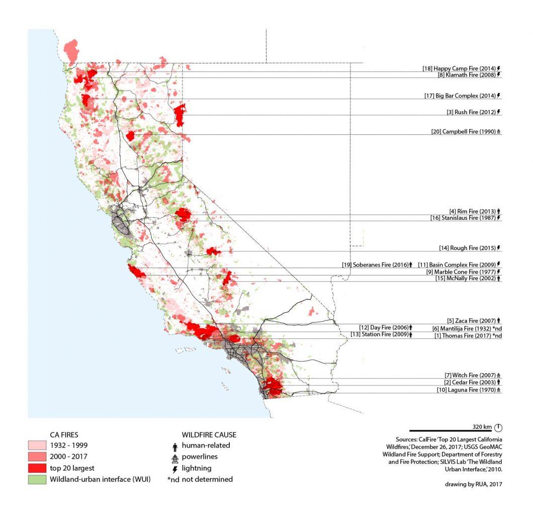 California landslides case study