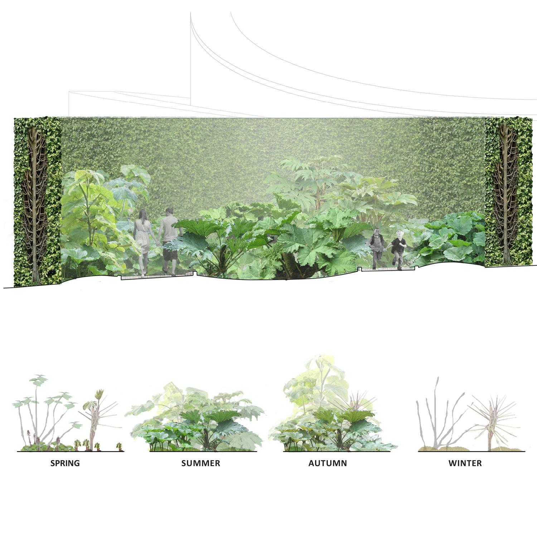 MASU Planning « Landscape Architecture Platform | Landezine