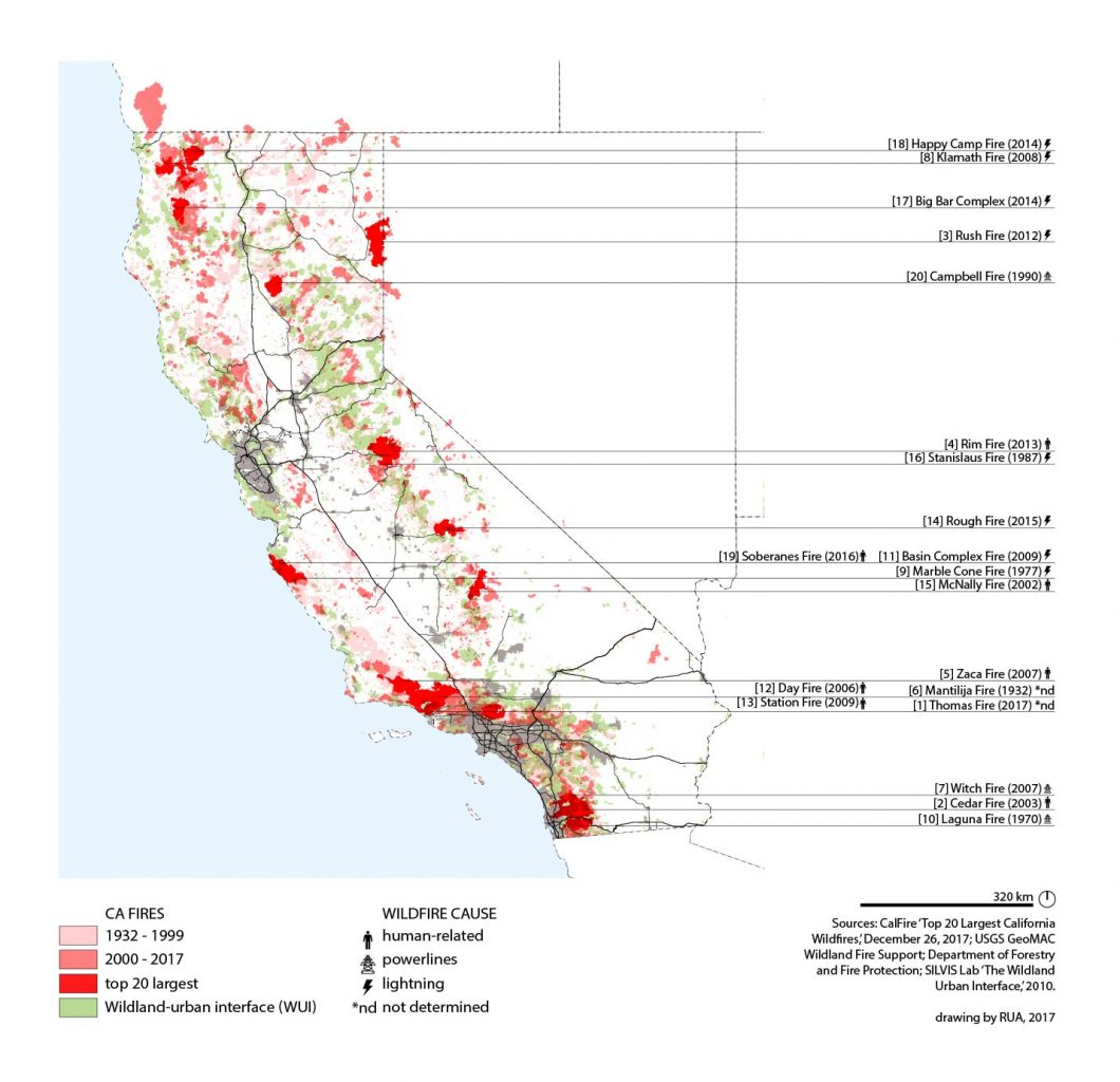 california is burning: rethinking the wildland/ (sub)urban